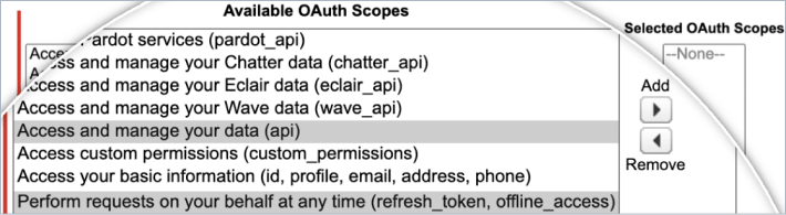 Salesforce OAuth Scopes selection