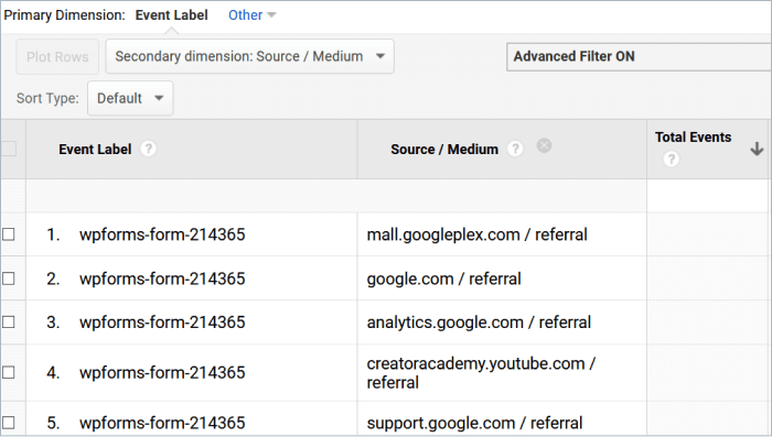 advanced filter report for source only referral in google analytics